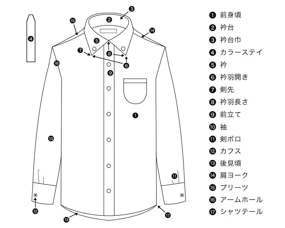 ○Yシャツの部位名称