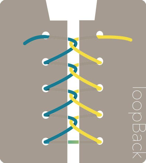 ①一番下の穴に下から通し、紐の長さを均一にする。 ②右側の紐は螺旋状に右側の穴だけを下から通し続け、左も同様に通します。