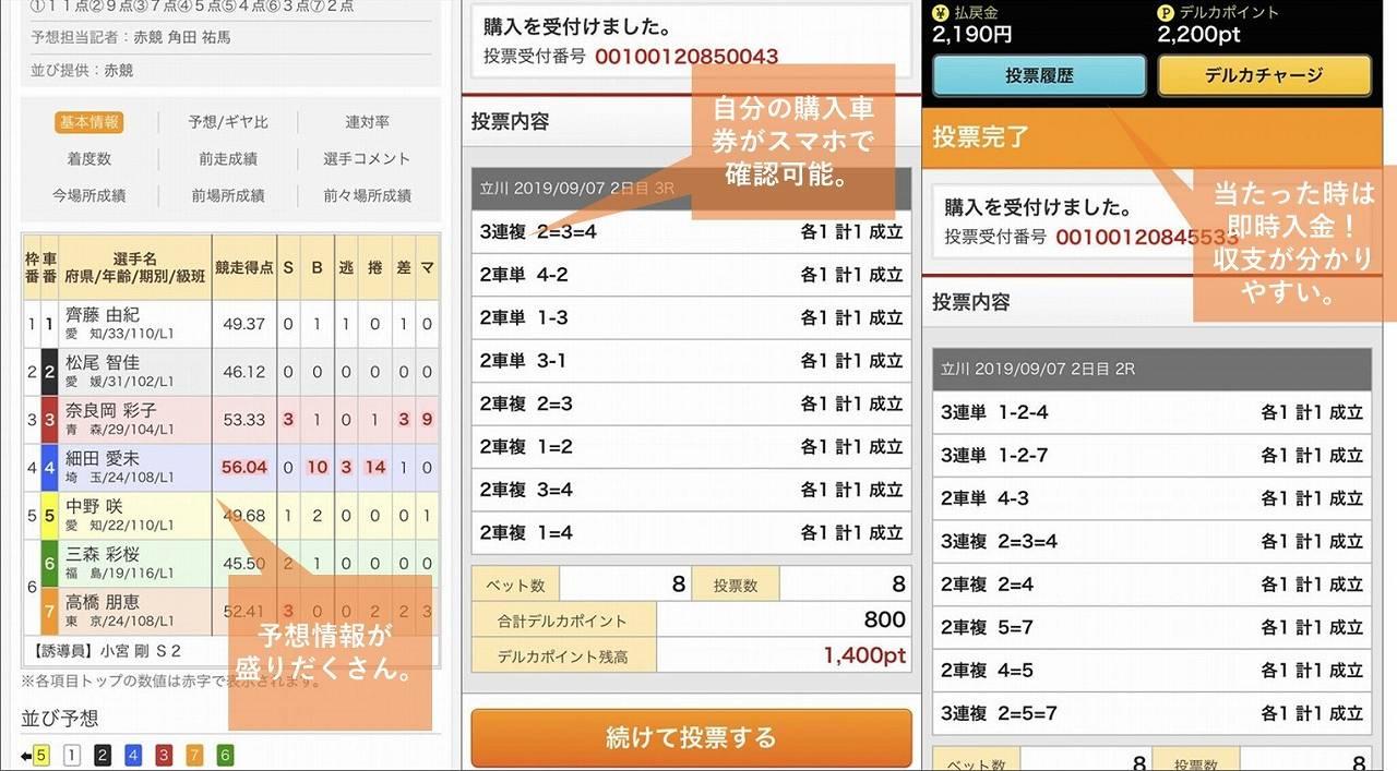 Kドリでの車券の購入画面