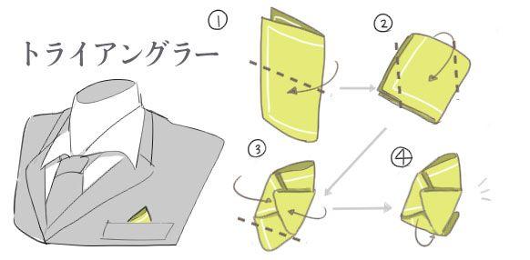 toraiangura