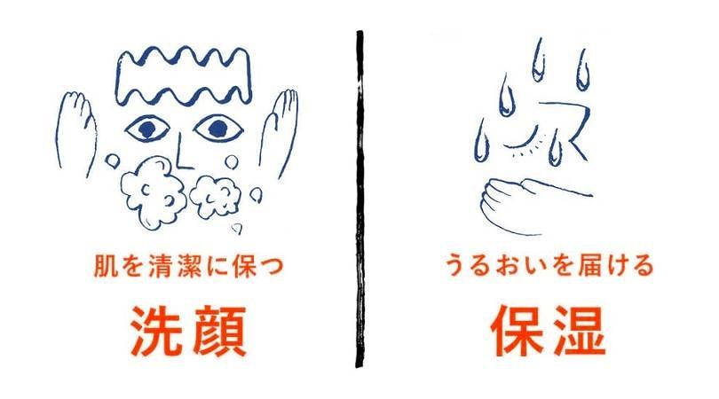 04_BOTCHAN洗顔&保湿